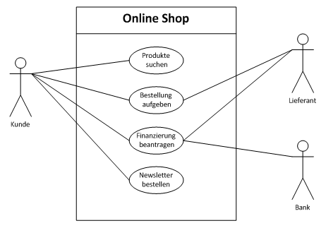 File Use Case 8 Png Wikimedia Commons 1